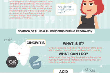 PREGNANCY AND ORAL HEALTH Infographic