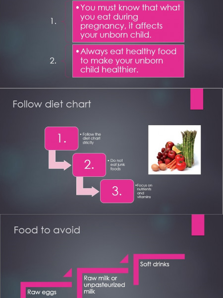 Pregnancy Diet Infographic