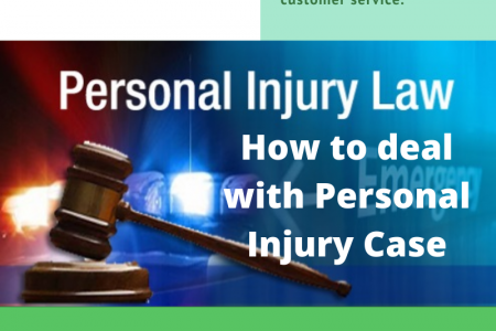 Premises Liability Attorney in Denver Infographic