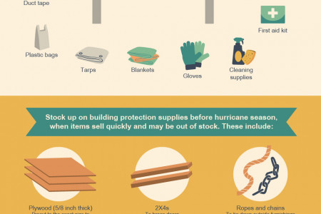Preparation is Key: How to Make Sure Your Office is Hurricane Ready Infographic