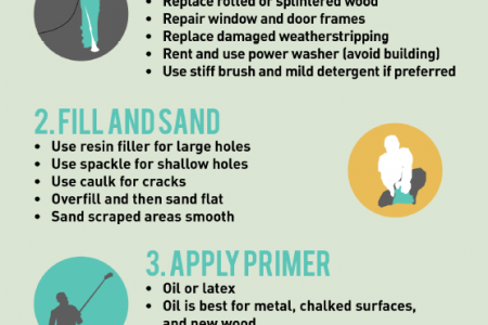 Preparation Pointers for Perfect Paint Jobs Infographic