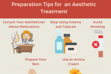 Preparation Tips for  an Aesthetic Treatment Infographic