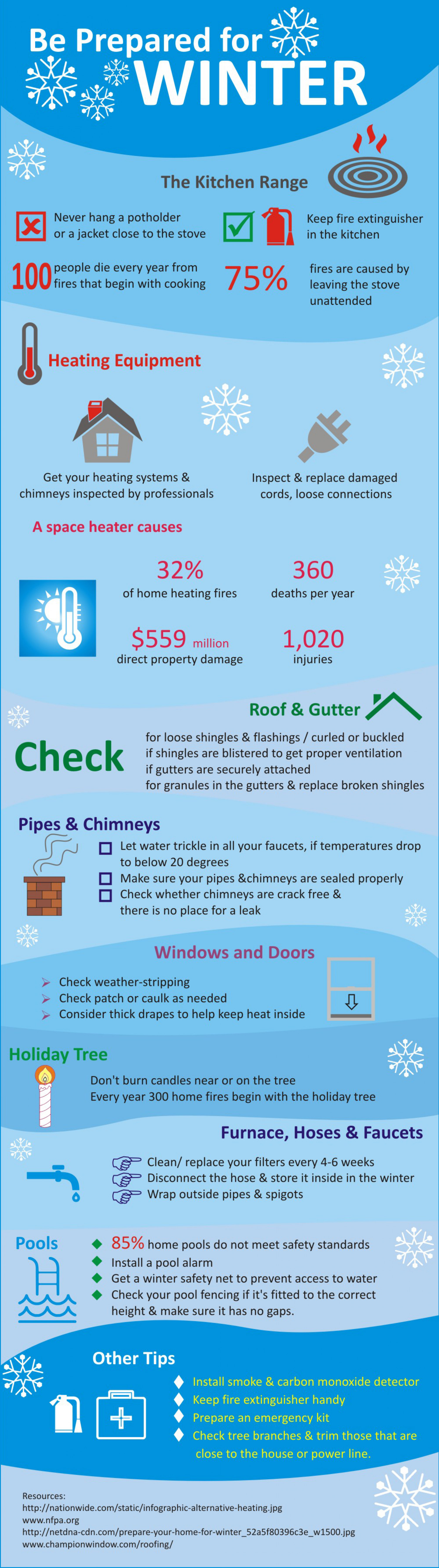Prepare for Winter Infographics Infographic