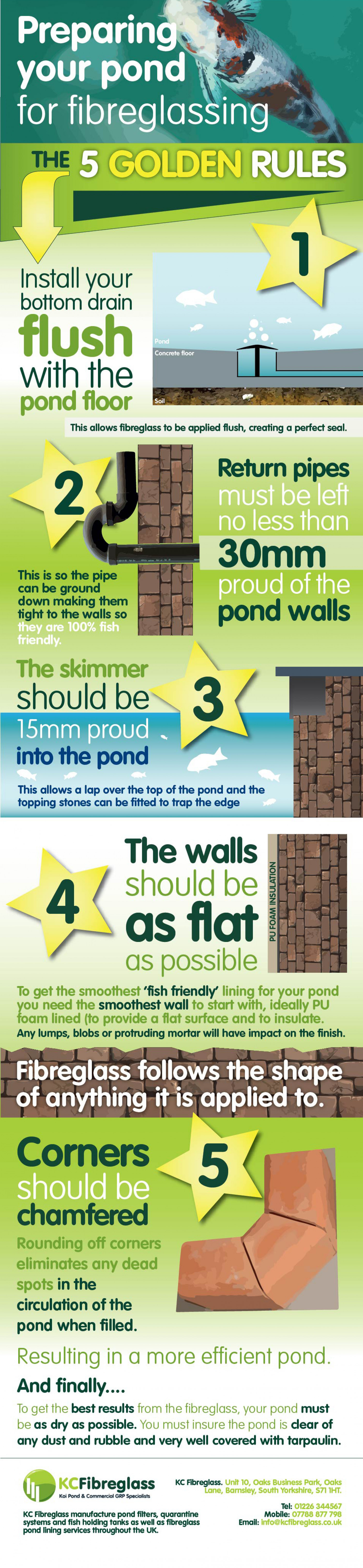 Preparing Your Pond For Fibreglassing Infographic