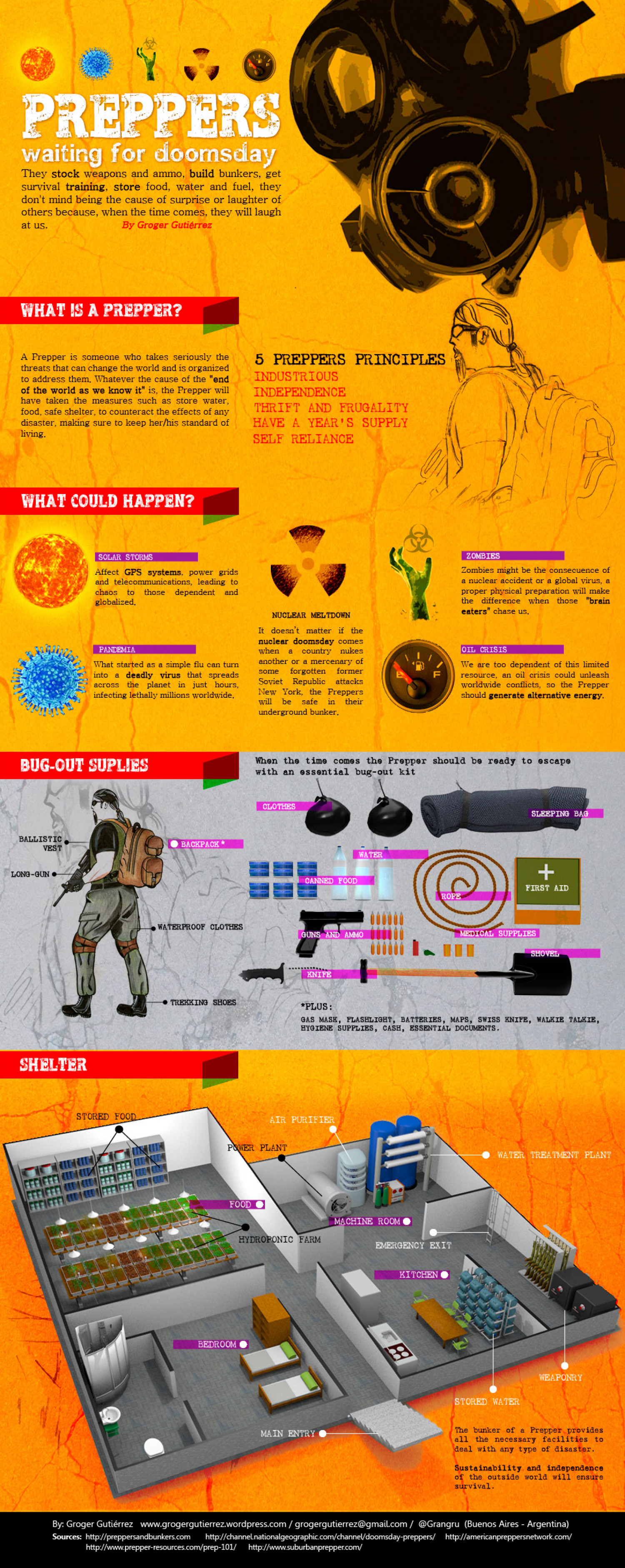 Preppers: waiting for doomsday Infographic