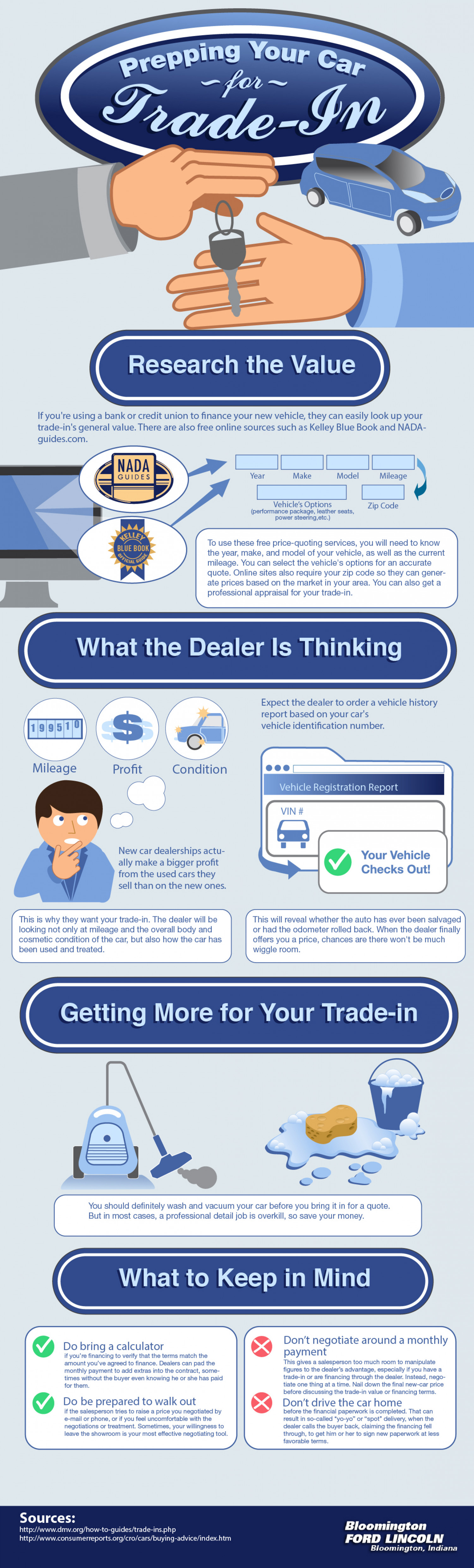 Prepping Your Car for Trade-In Infographic