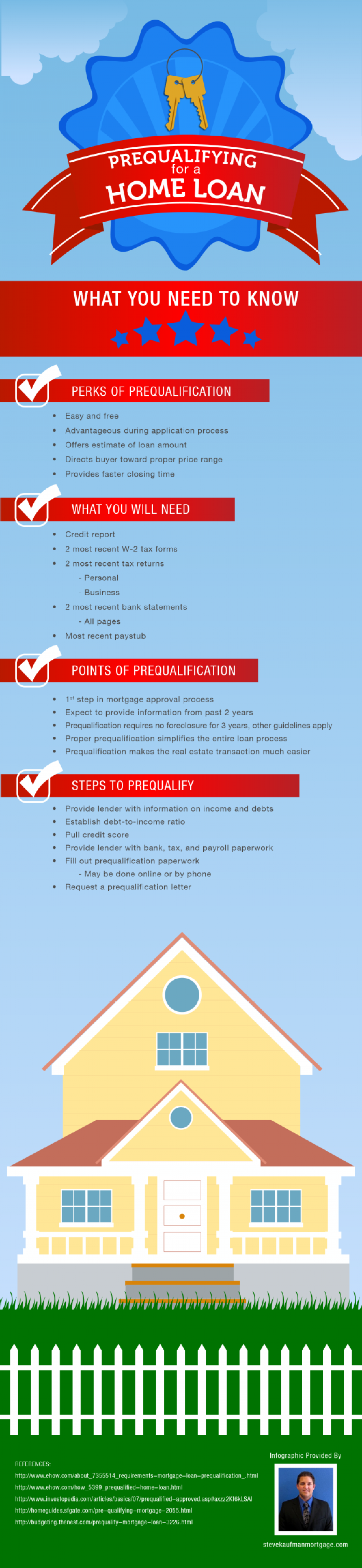 Prequalifying for a Home a Loan: What You Need to Know Infographic