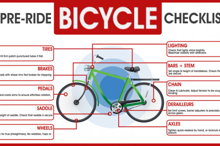 Pre-ride Bicycle Checklist Infographic
