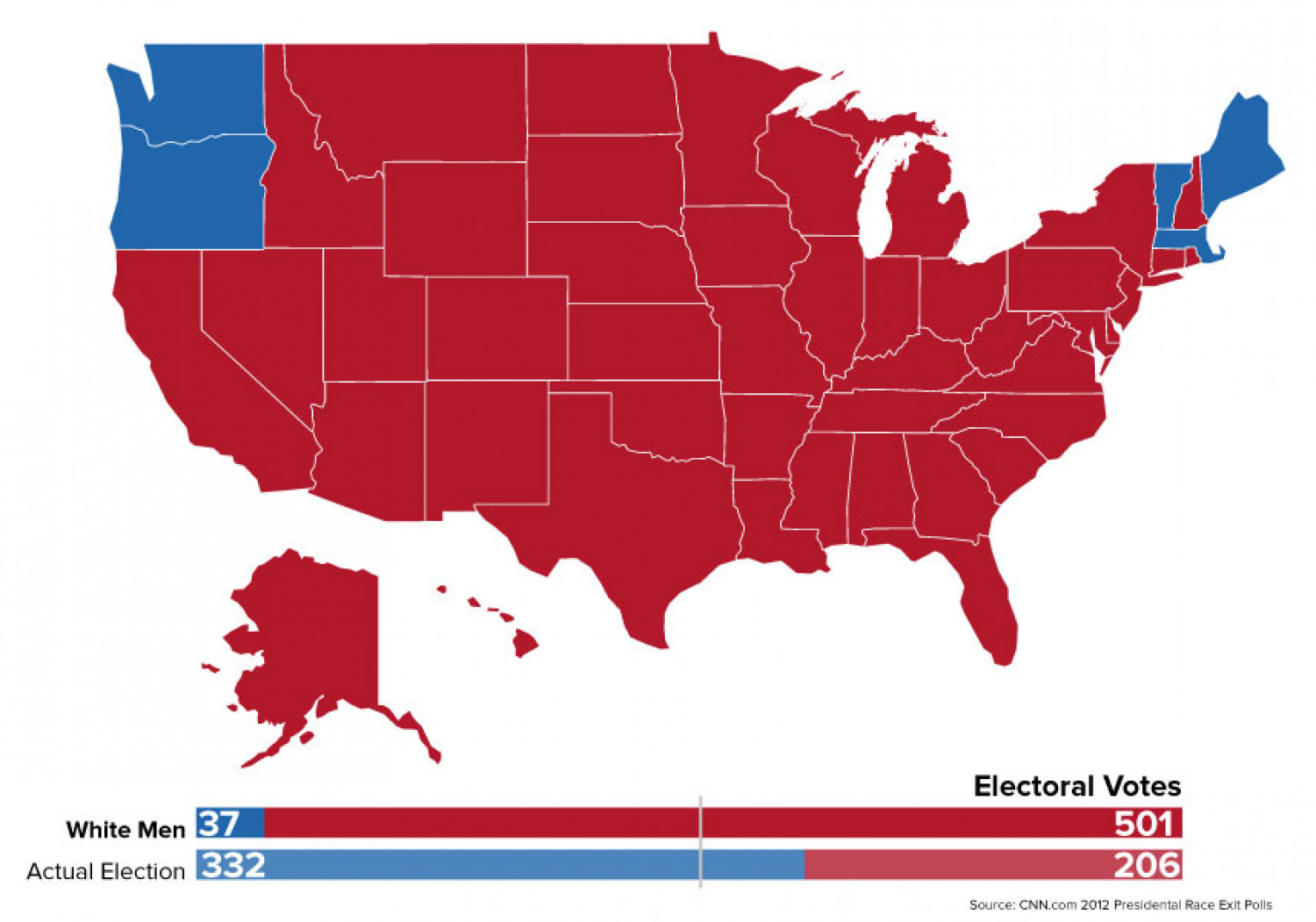 Presidential Election Without Universal Suffrage Infographic