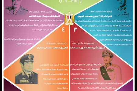 Presidents of Egypt Infographic