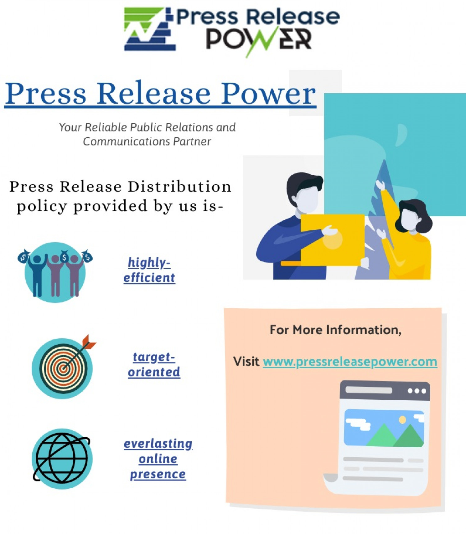 Press Release Distribution Services (PRP) Infographic