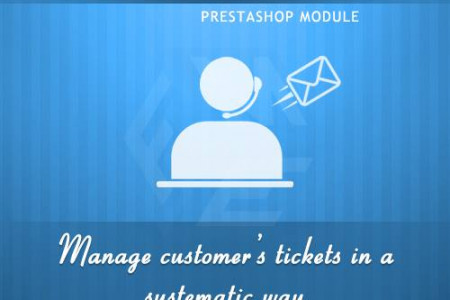 PrestaShop Help Desk Add-on by FME Infographic