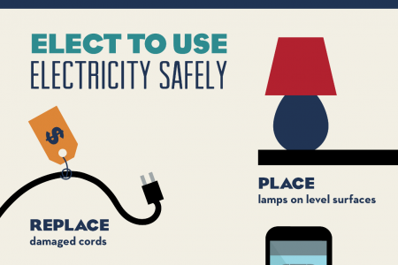 Preventative Home Maintenance for Electrical Safety Infographic