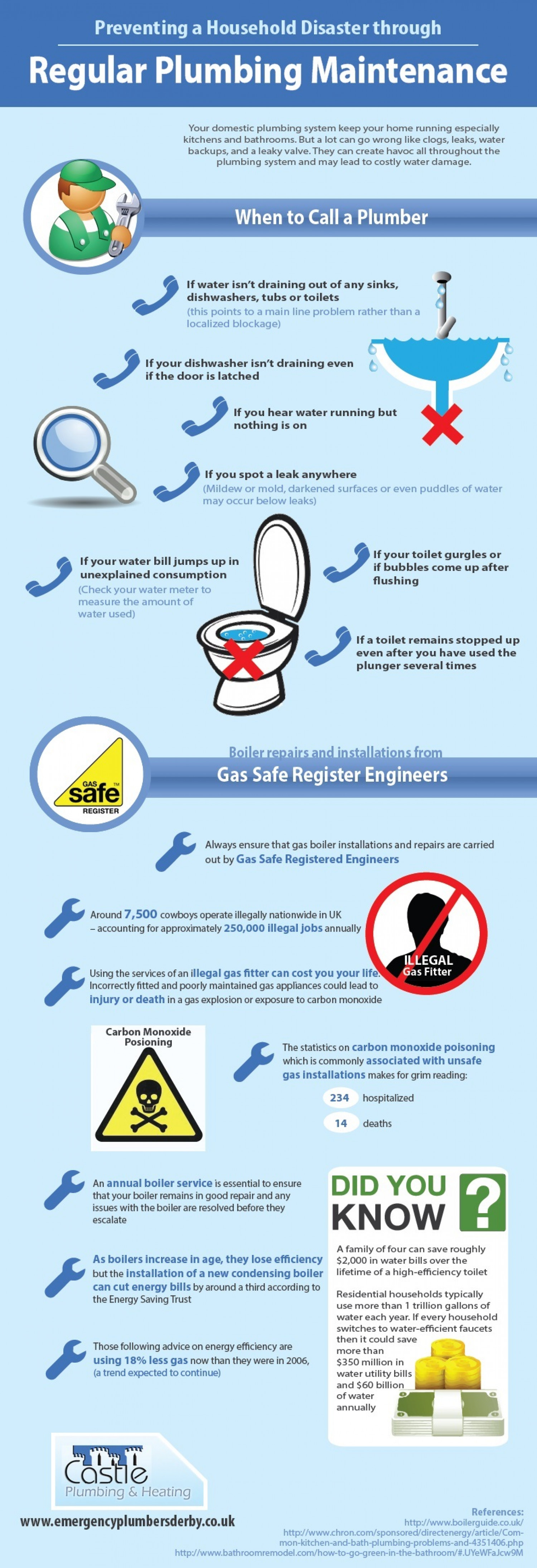 Preventing a Household Disaster through Regular Plumbing Maintenance Infographic