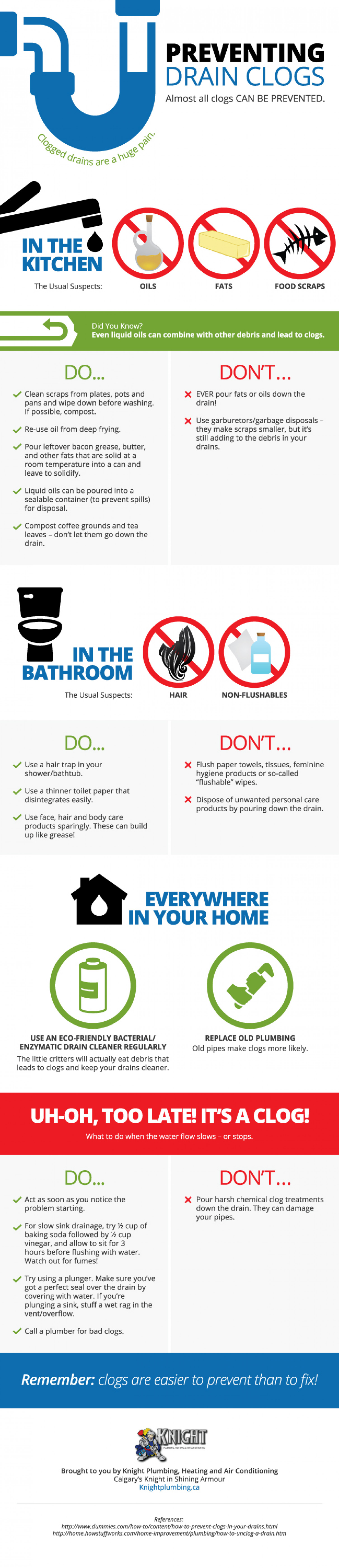 Preventing Clogged Drains In Your Home Infographic