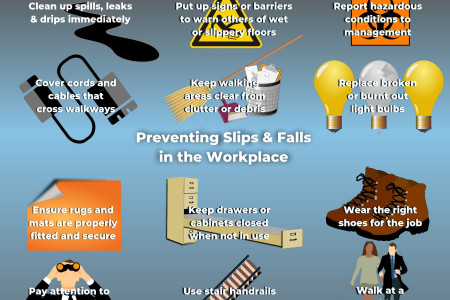 Preventing Slips and Falls in the Workplace  Infographic