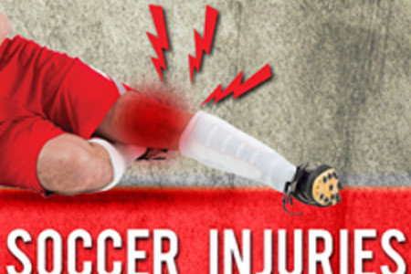 Preventing Soccer Injuries Infographic