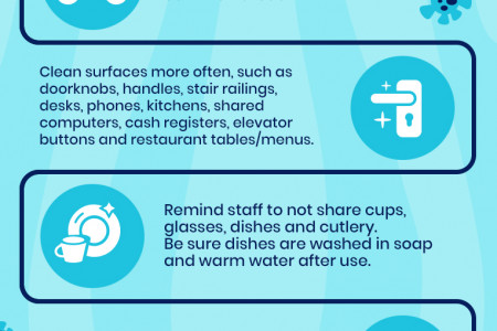 Prevention of Germs in the Workplace Infographic