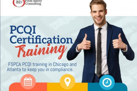 Preventive Controls Qualified Individual Courses Infographic