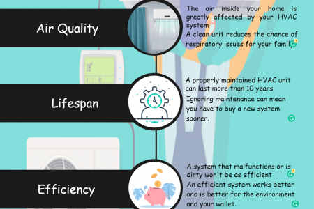 Preventive Maintenance for your HVAC System Infographic