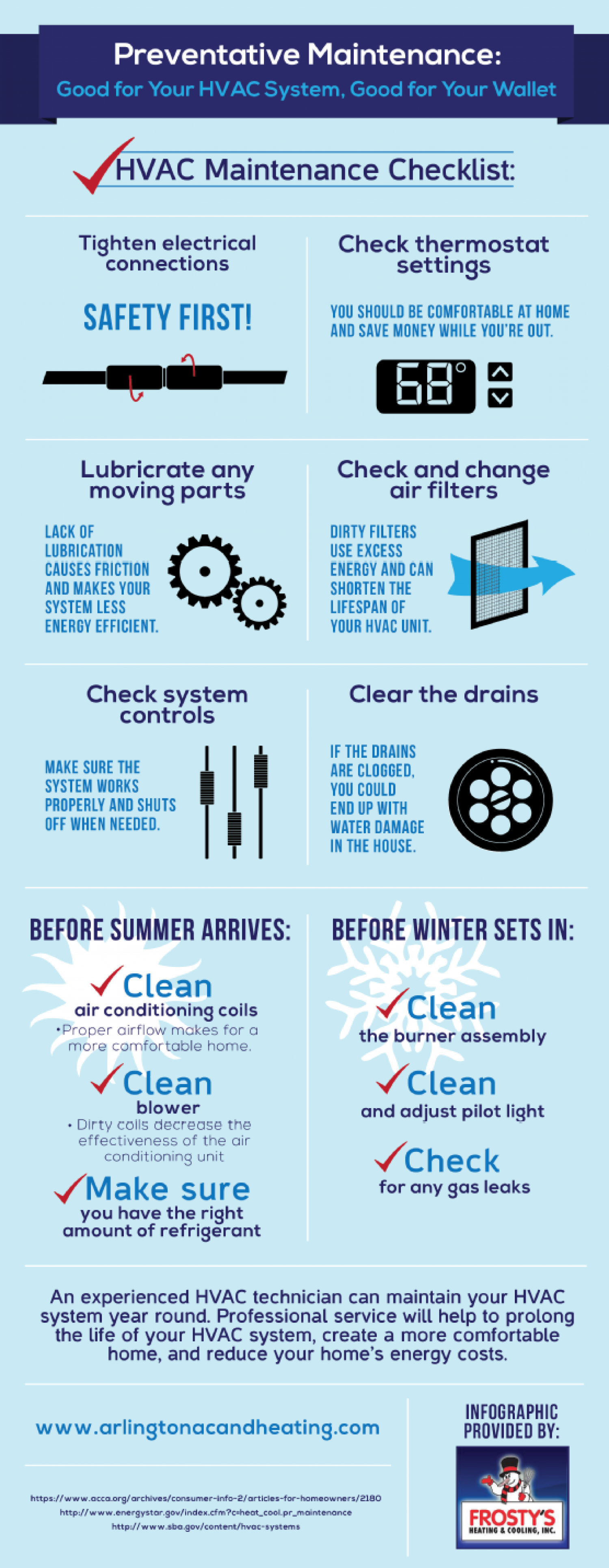 Preventive Maintenance: Good for Your HVAC System, Good for Your Wallet Infographic