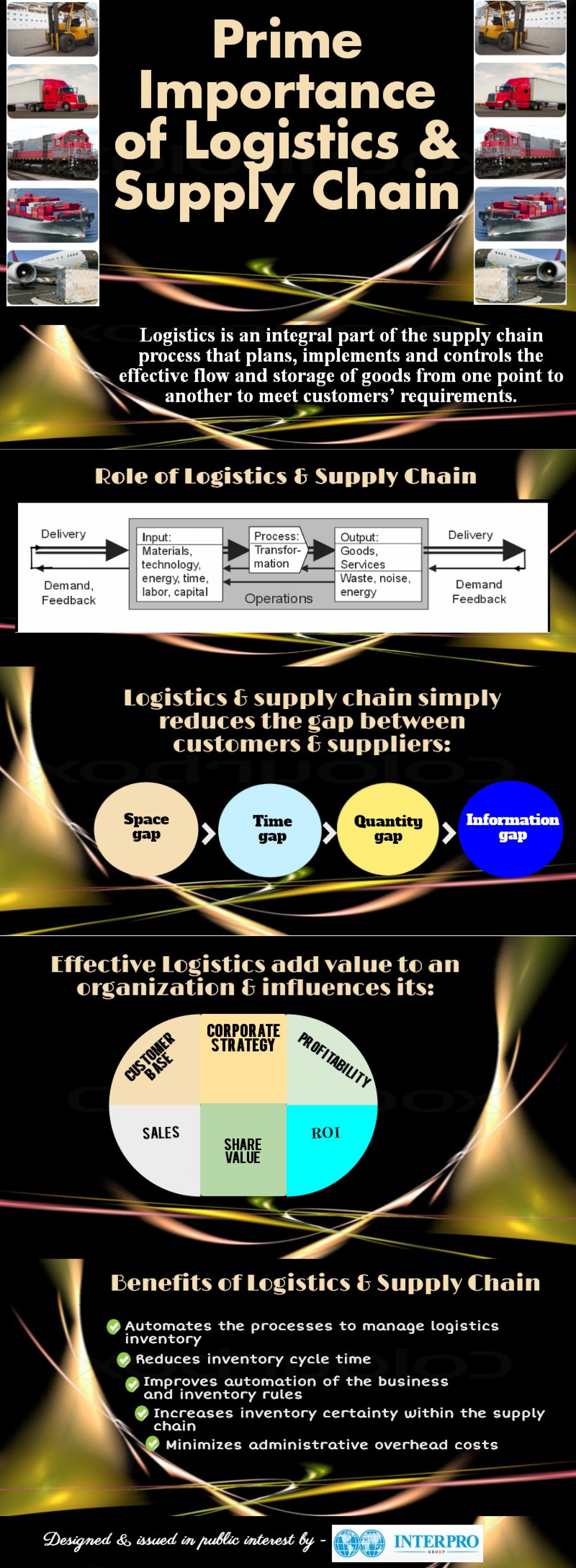 importance of logistics and supply chain Why logistics is fundamental to supply chain success  and systems are  integral parts of a solid logistics management system, emphasizing the  importance of.