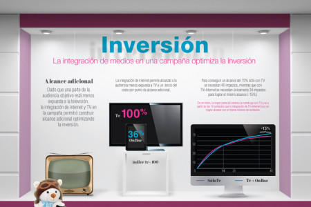Primer Estudio Cross-Media IAB-México Infographic
