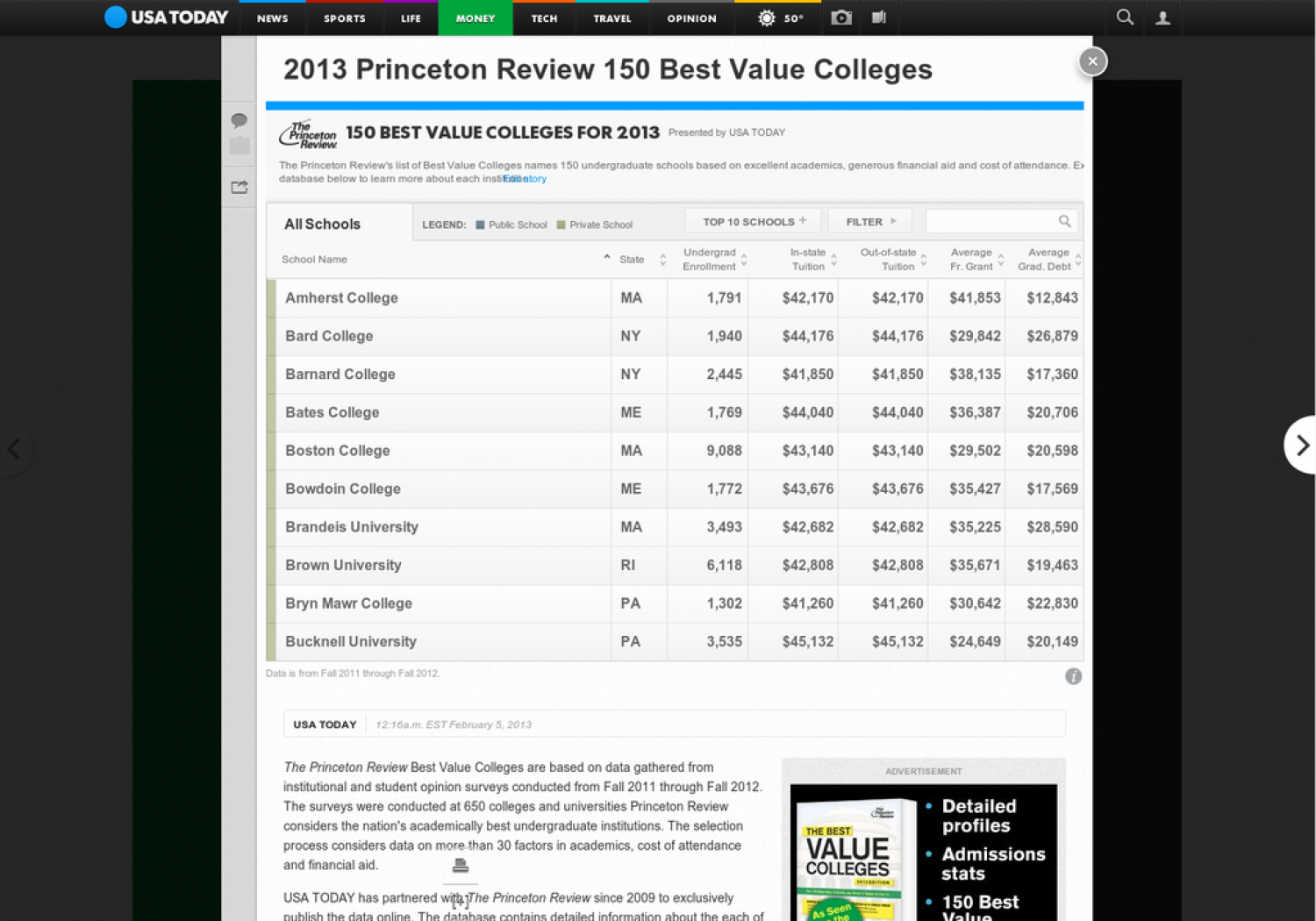 Princeton Review/USA TODAY 150 Best Value Colleges for 2013 Infographic
