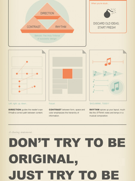 Applying Typography Infographic