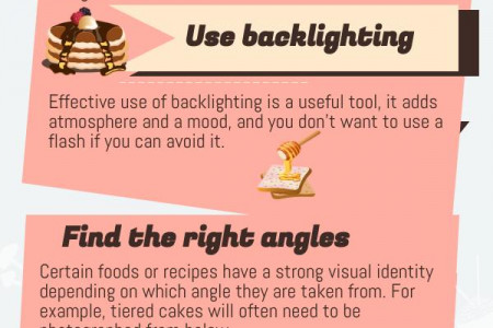 Principles of Food Photography Infographic