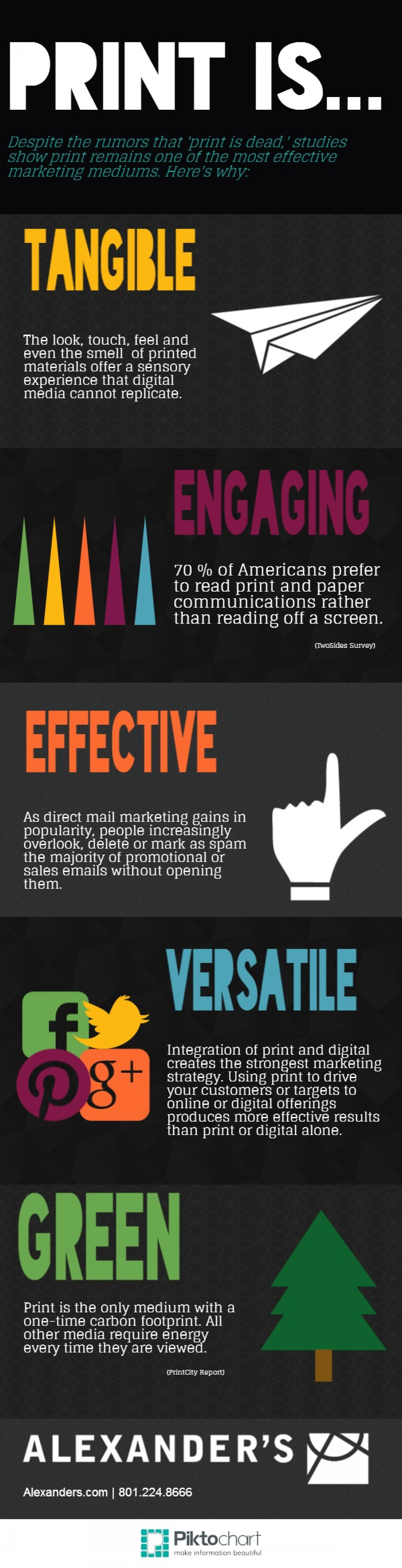 Print is not dead Infographic