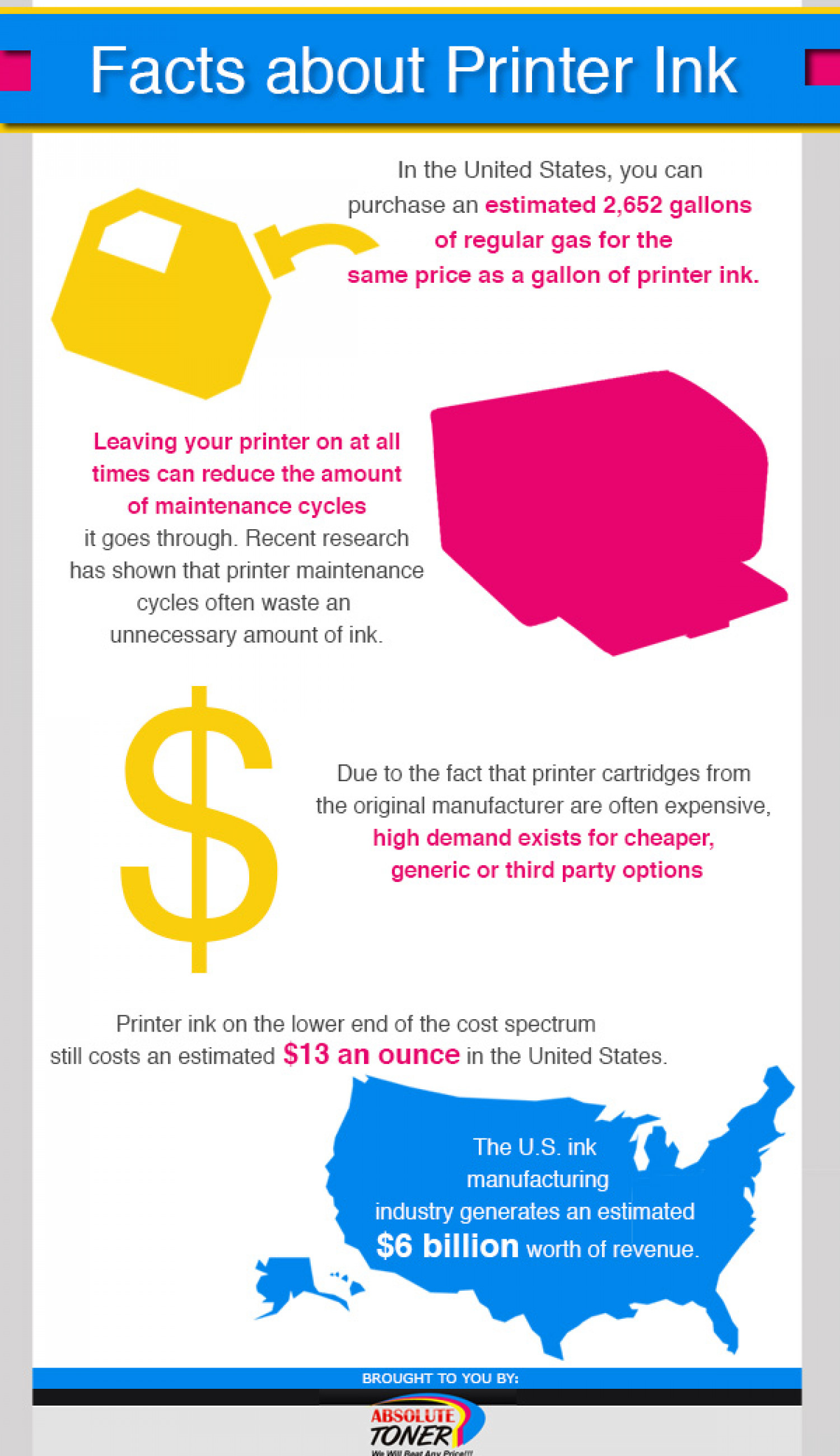 Facts About Printer Ink Infographic