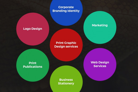 Printing Experts in Australia Infographic