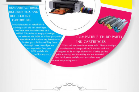 Printing in 2014 gets cheaper! Infographic