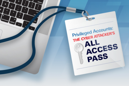 Privileged Accounts: The Cyber Attacker's All Access Pass Infographic