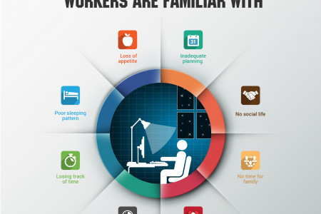 Problems/Issues faced by night shift workers Infographic