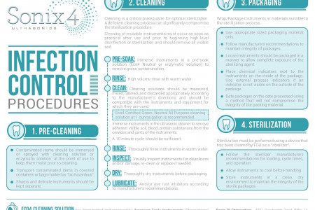 Procedure to Control Infection Infographic