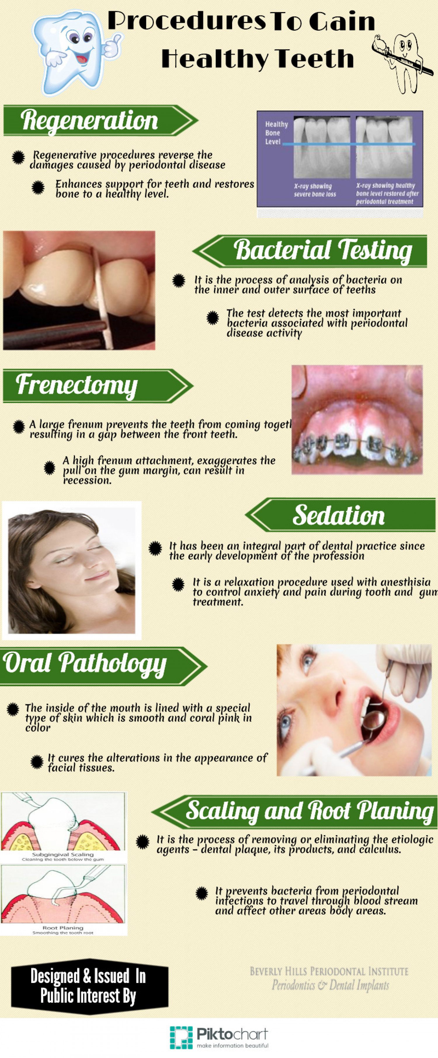 Procedures to Gain Healthy Teeths Infographic