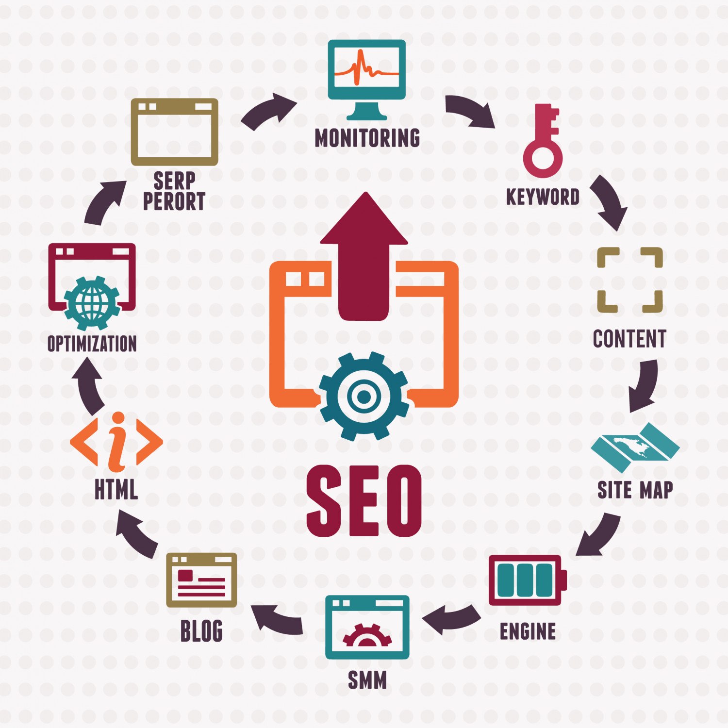 Process of Search Engine Optimization Infographic
