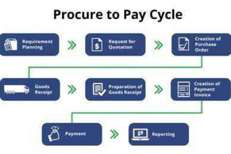 Procure to Pay - GoComet Infographic