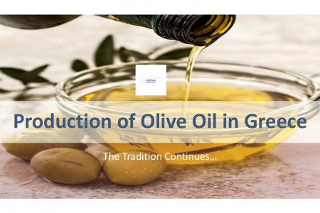 Production of Olive Oil in Greece: The Tradition Continues Infographic