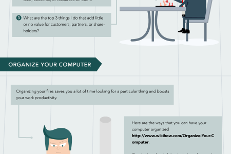 Productive on a Long Layover Infographic