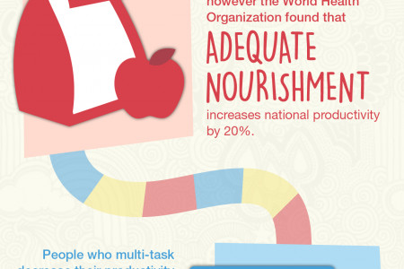 Productivity Land: Navigate Your Way to a Productive Day Infographic
