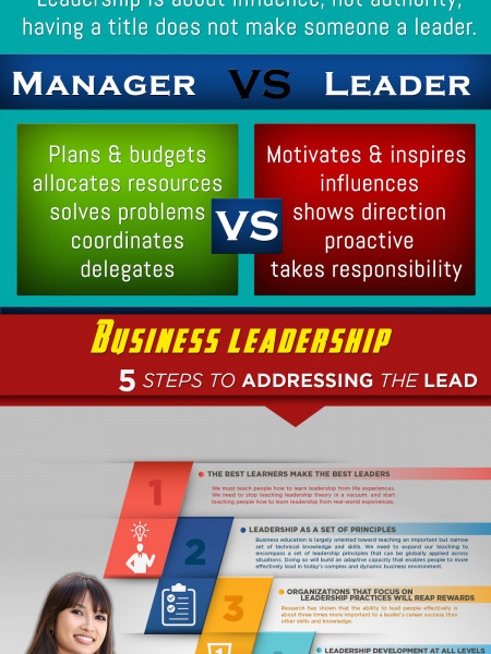 The Top 8 Qualities of an Effective Leader Infographic