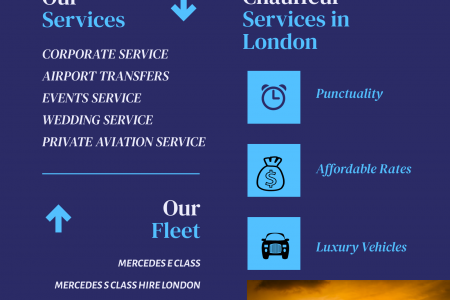 Professional Chauffeur Service In London From JK Executive Chauffeurs Infographic