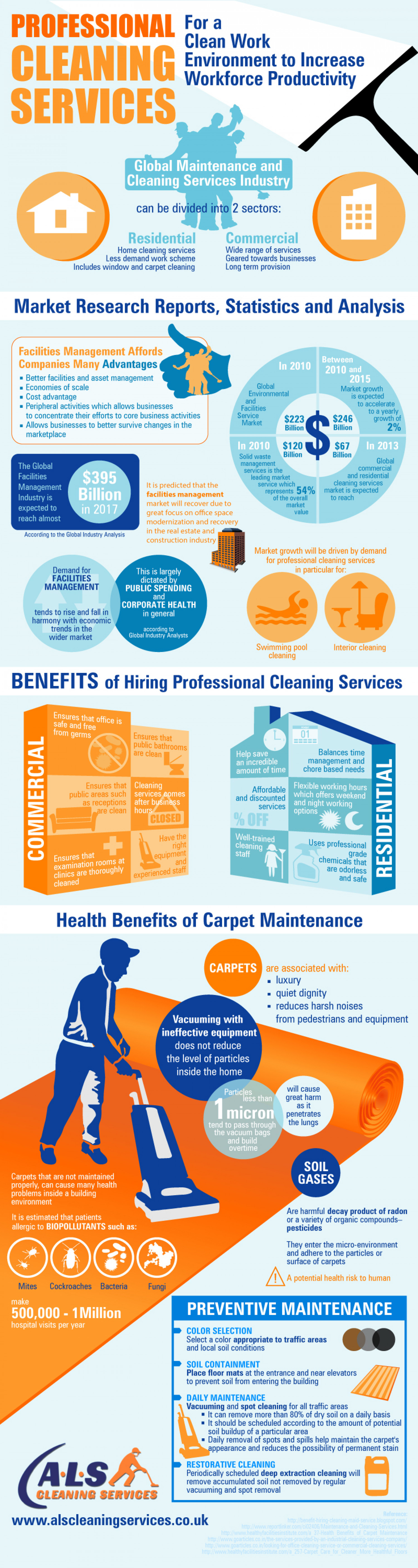 Environment Cleaning Services : Professional cleaning services for a clean work