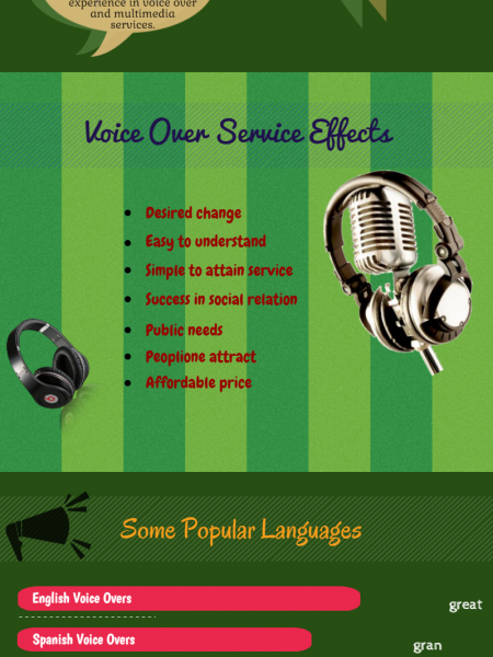 Professional voice overs Infographic