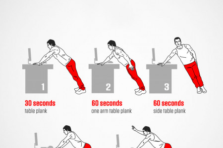 Program For a Stronger Core Infographic