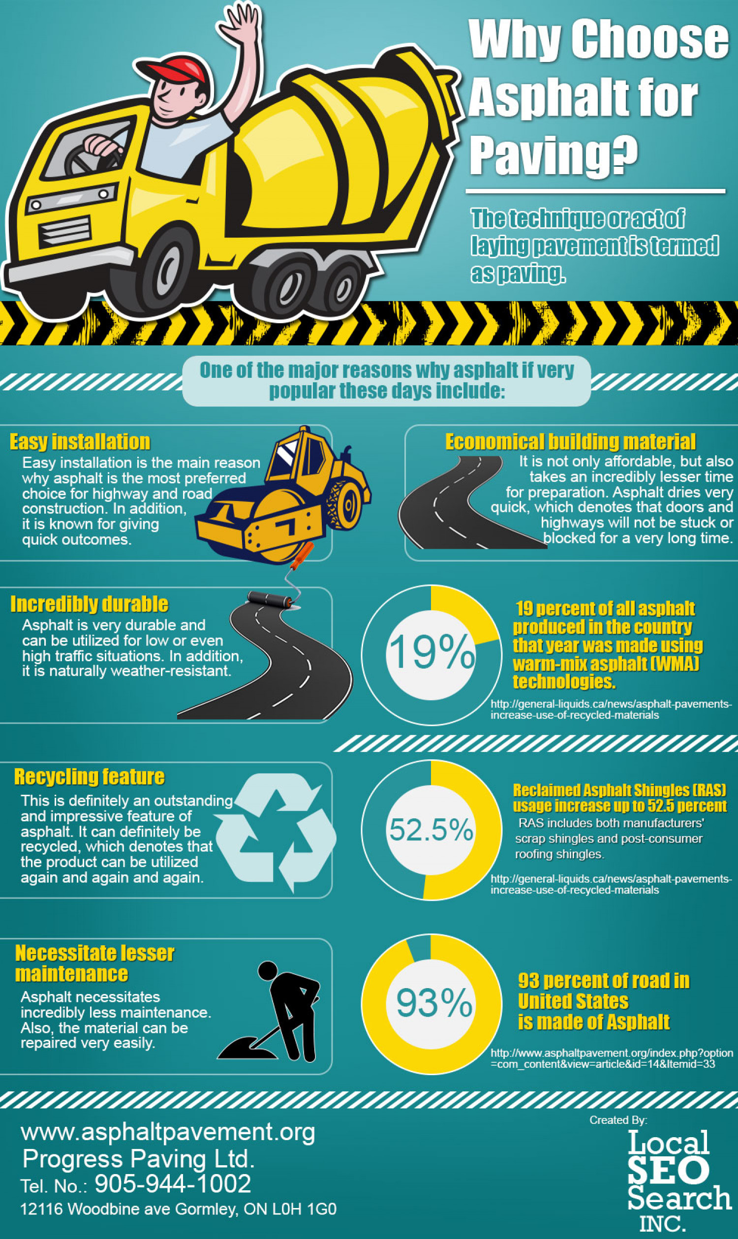 Why Choose Asphalt for Paving Infographic