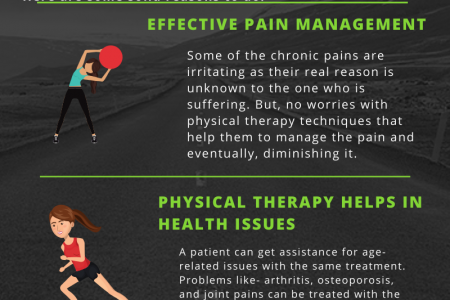 ProMet Physical Therapy in Queens NY Infographic